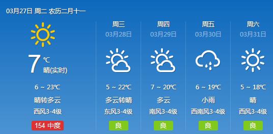 内蒙古迎来大风天气 呼和浩特小幅降温